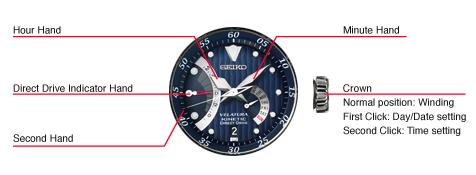Funkce Kinetic Direct Drive u řady hodinek Seiko Velatura