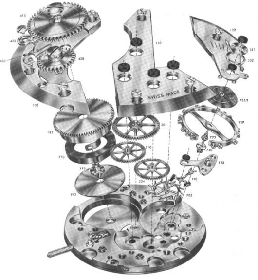 hodinky-soucastky