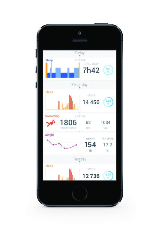 Grafy a statistiky v chytrém telefonu.